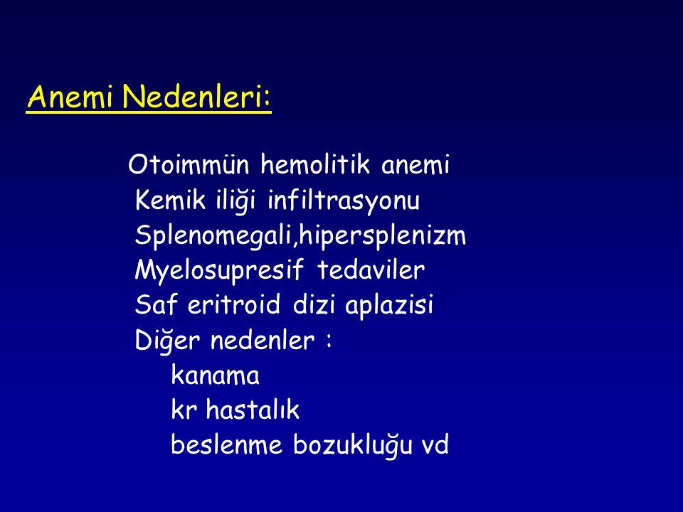 Anemi Nedenleri: Kemik iliği infiltrasyonu Splenomegali,hipersplenizm