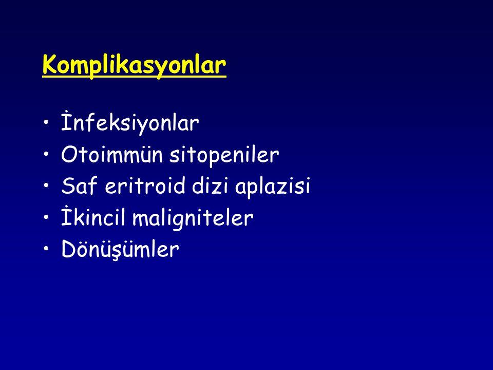 Komplikasyonlar İnfeksiyonlar Otoimmün sitopeniler