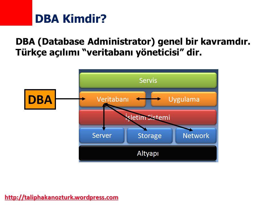 DBA Kimdir DBA (Database Administrator) genel bir kavramdır. Türkçe açılımı veritabanı yöneticisi dir.