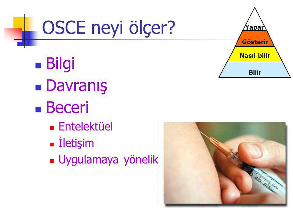 OSCE neyi ölçer Bilgi Davranış Beceri Entelektüel İletişim
