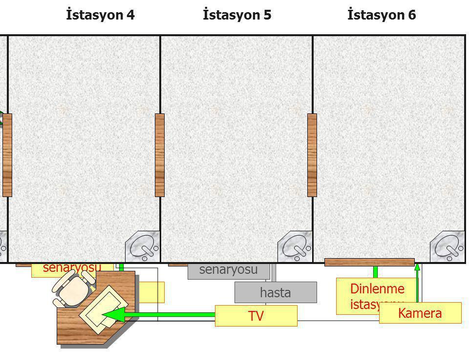 Station 1 Station 2 Station 3 İstasyon 1 İstasyon 2 İstasyon 3