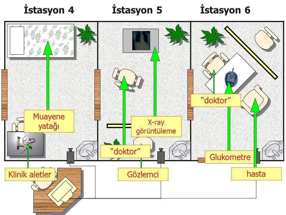 İstasyon 4 İstasyon 5 İstasyon 6