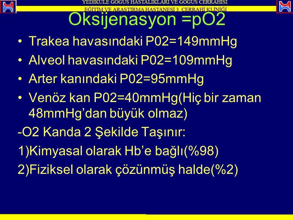 Oksijenasyon =pO2 Trakea havasındaki P02=149mmHg