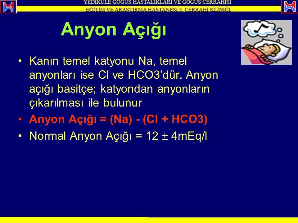 Anyon Açığı Kanın temel katyonu Na, temel anyonları ise Cl ve HCO3'dür. Anyon açığı basitçe; katyondan anyonların çıkarılması ile bulunur.