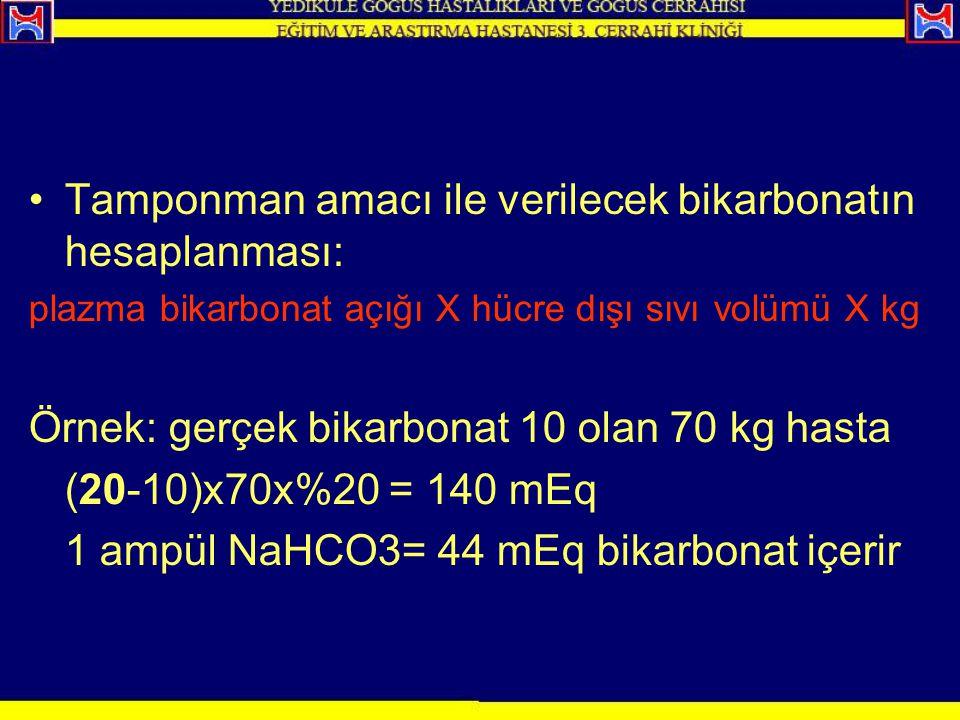 Tamponman amacı ile verilecek bikarbonatın hesaplanması:
