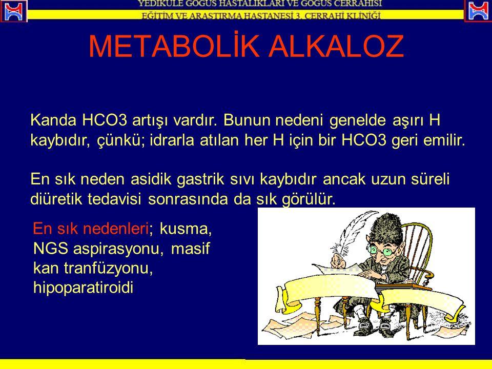 METABOLİK ALKALOZ Kanda HCO3 artışı vardır. Bunun nedeni genelde aşırı H kaybıdır, çünkü; idrarla atılan her H için bir HCO3 geri emilir.