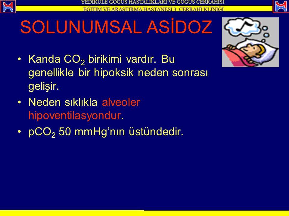 SOLUNUMSAL ASİDOZ Kanda CO2 birikimi vardır. Bu genellikle bir hipoksik neden sonrası gelişir. Neden sıklıkla alveoler hipoventilasyondur.