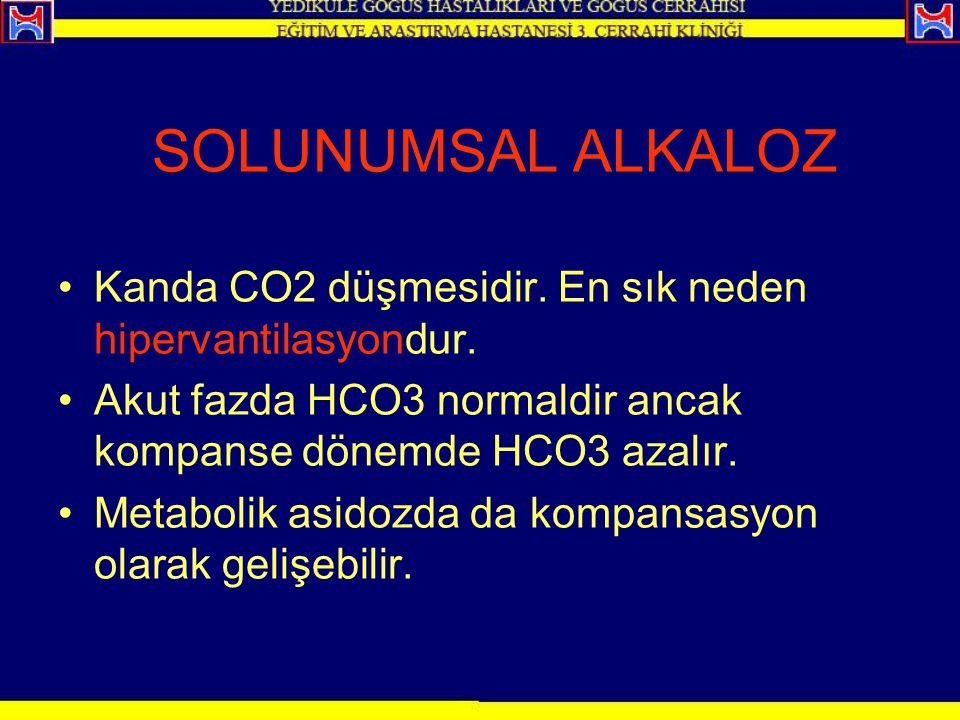 SOLUNUMSAL ALKALOZ Kanda CO2 düşmesidir. En sık neden hipervantilasyondur. Akut fazda HCO3 normaldir ancak kompanse dönemde HCO3 azalır.