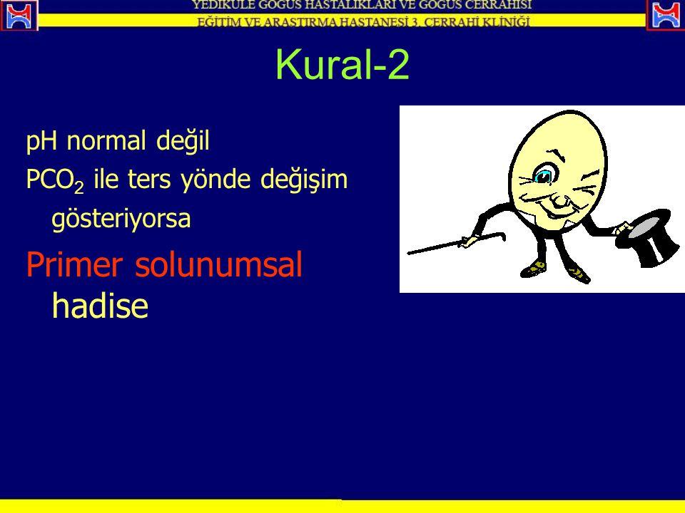 Kural-2 Primer solunumsal hadise pH normal değil
