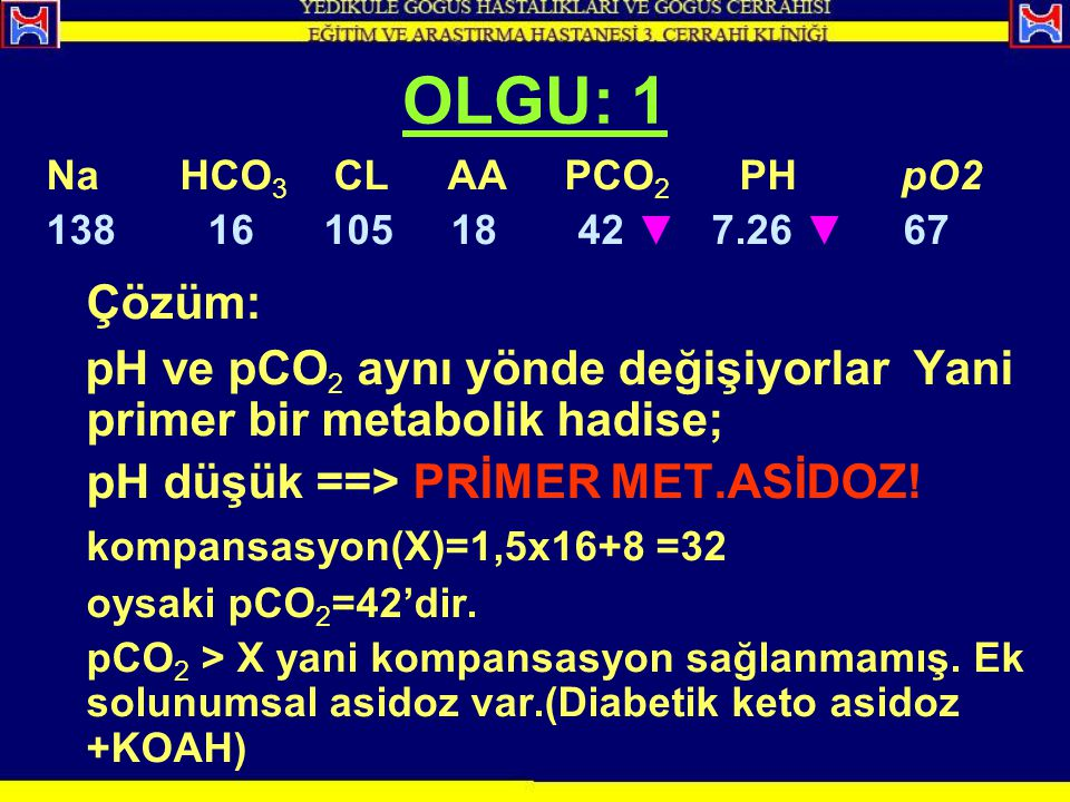 OLGU: 1 Na HCO3 CL AA PCO2 PH pO2. 138 16 105 18 42 ▼ 7.26 ▼ 67.