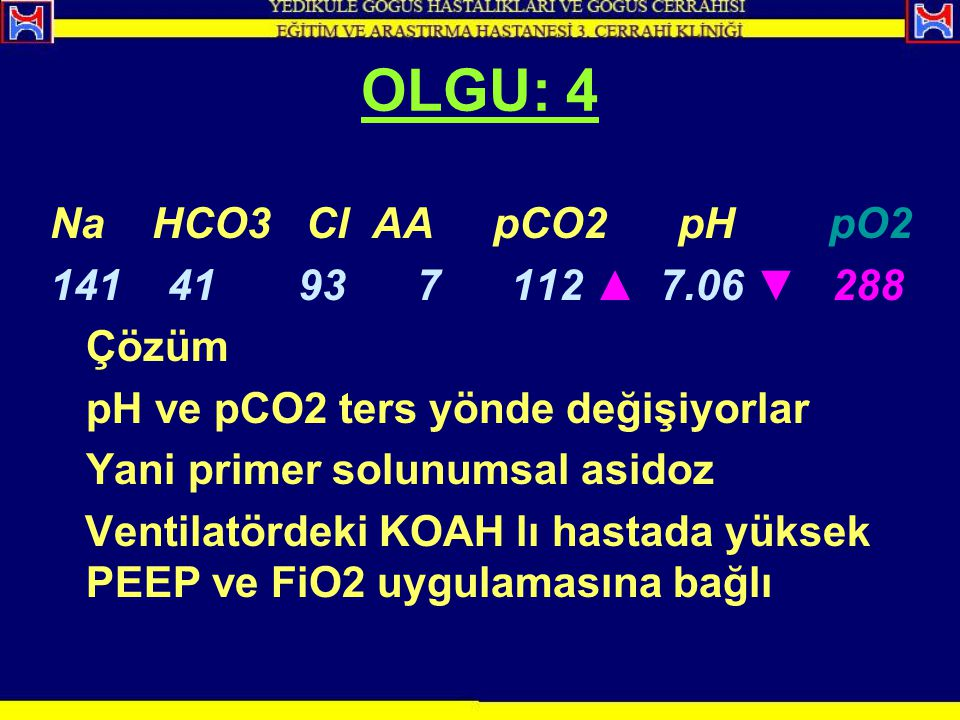 OLGU: 4 Na HCO3 Cl AA pCO2 pH pO2 141 41 93 7 112 ▲ 7.06 ▼ 288 Çözüm