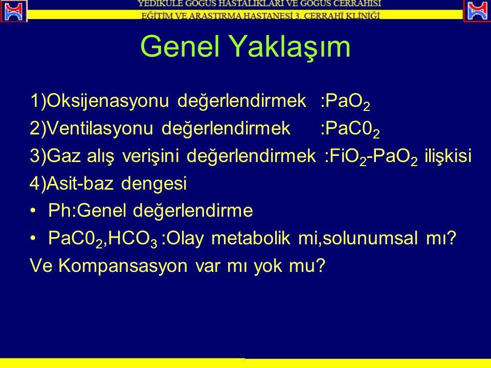 Genel Yaklaşım 1)Oksijenasyonu değerlendirmek :PaO2