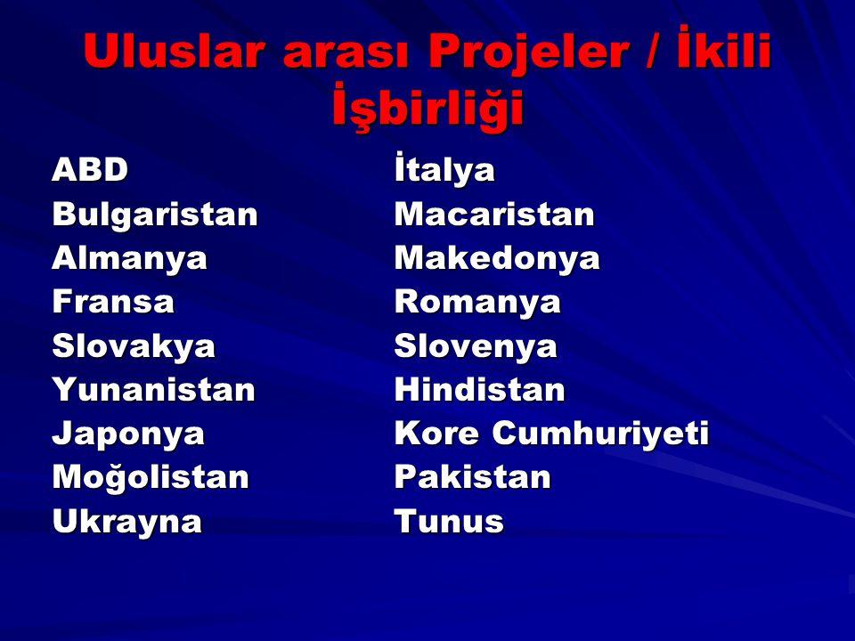 Uluslar arası Projeler / İkili İşbirliği