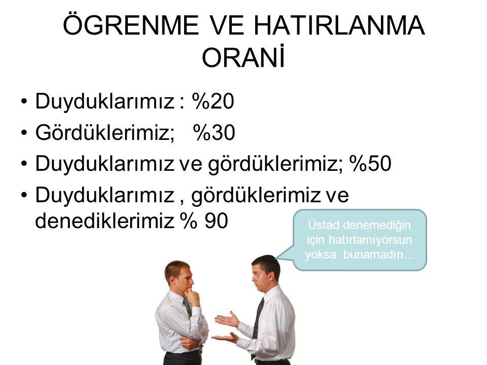 ÖGRENME VE HATIRLANMA ORANİ