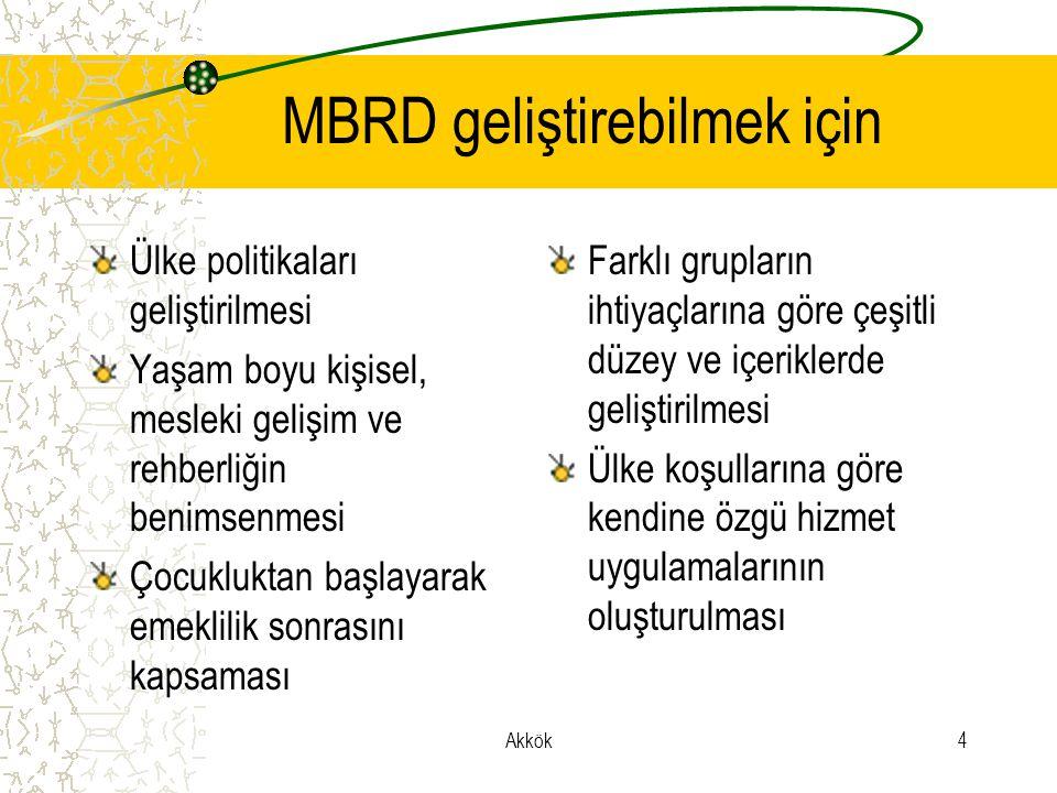 MBRD geliştirebilmek için