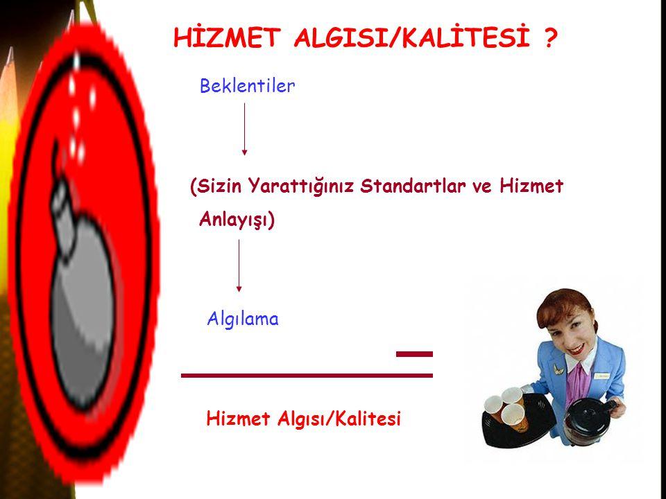 HİZMET ALGISI/KALİTESİ