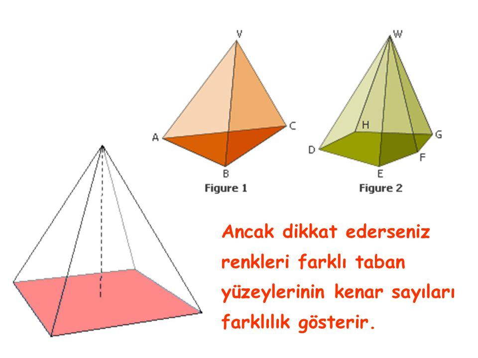 Ancak dikkat ederseniz renkleri farklı taban yüzeylerinin kenar sayıları farklılık gösterir.