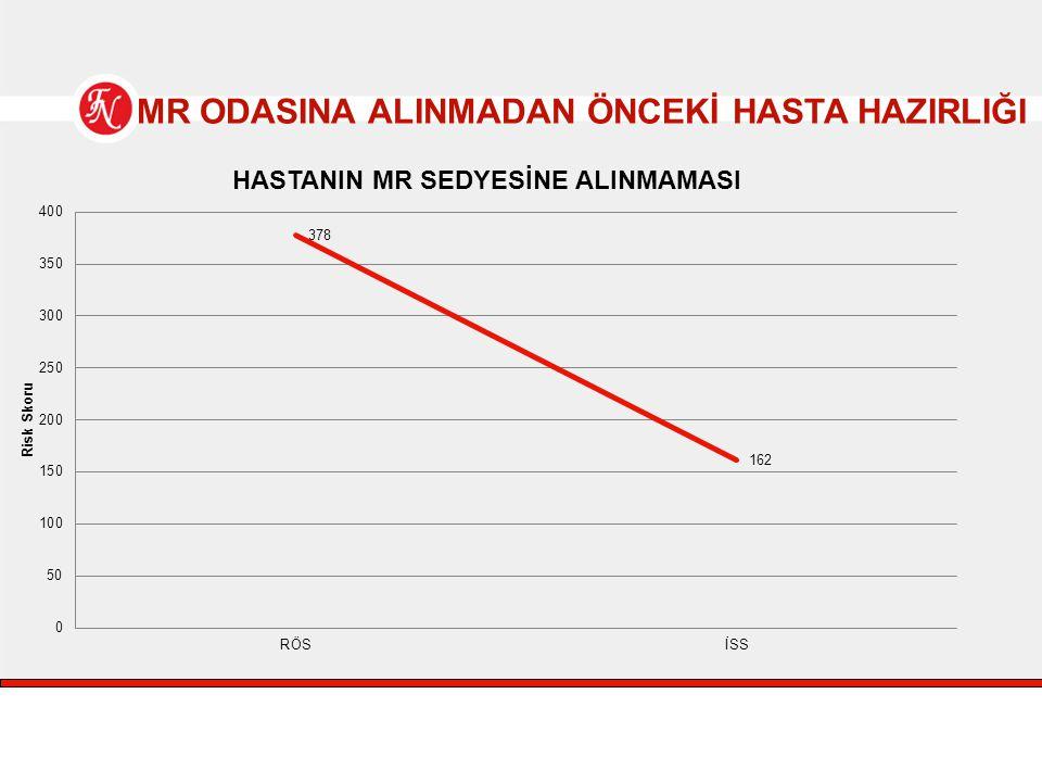 MR ODASINA ALINMADAN ÖNCEKİ HASTA HAZIRLIĞI