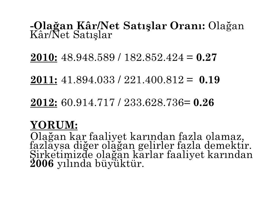 -Olağan Kâr/Net Satışlar Oranı: Olağan Kâr/Net Satışlar 2010: 48. 948