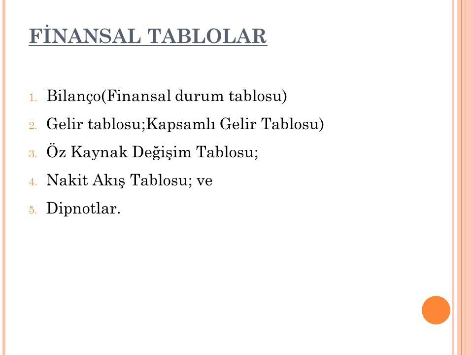 FİNANSAL TABLOLAR Bilanço(Finansal durum tablosu)