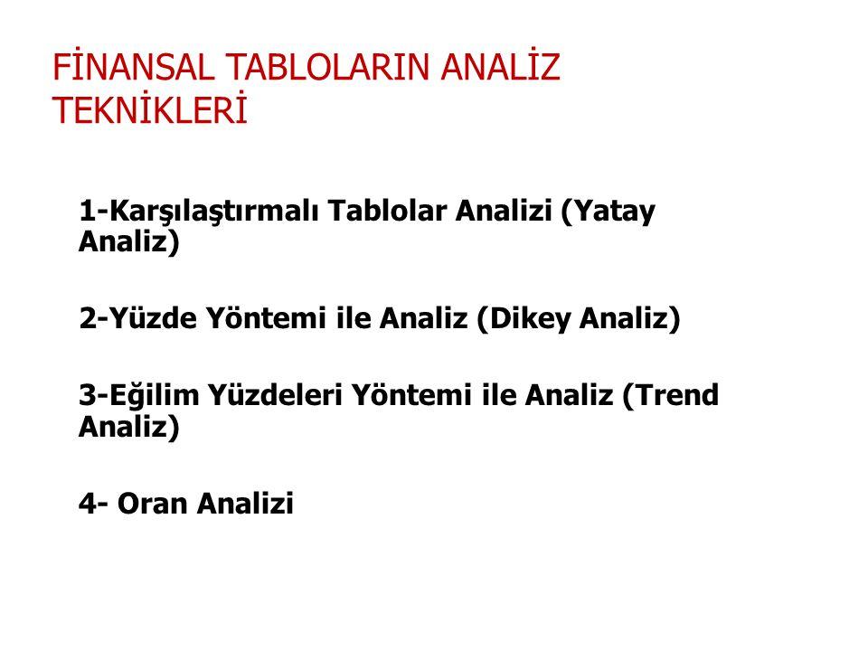 FİNANSAL TABLOLARIN ANALİZ TEKNİKLERİ