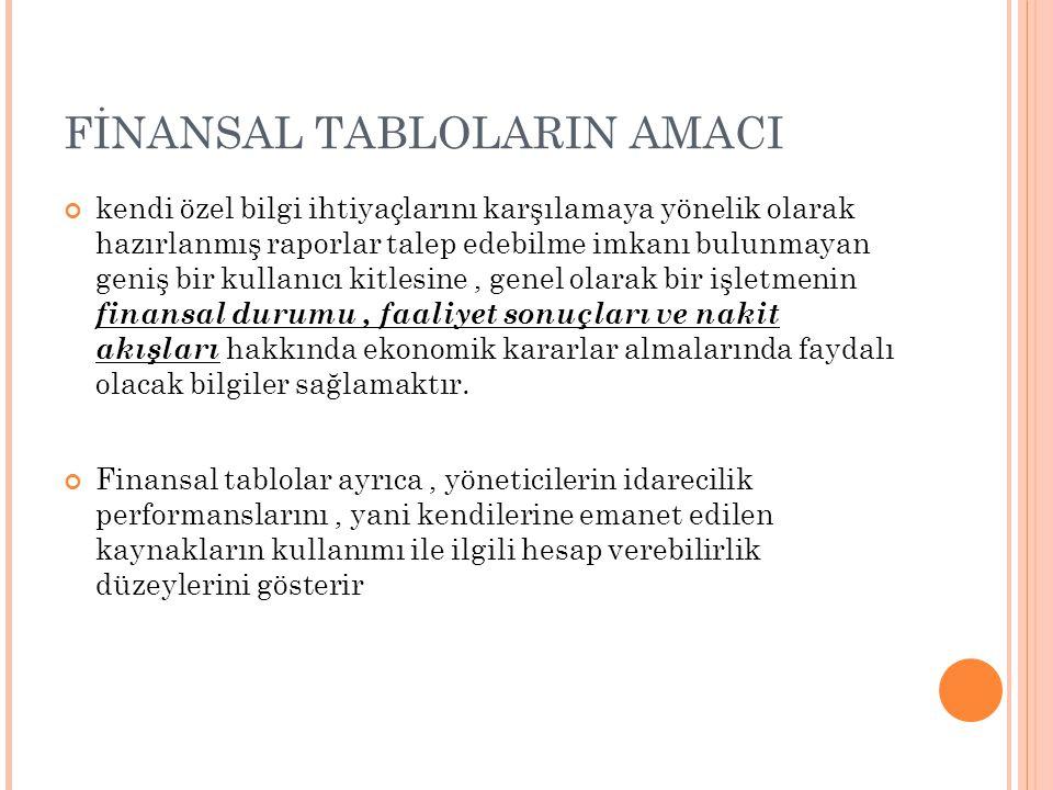 FİNANSAL TABLOLARIN AMACI