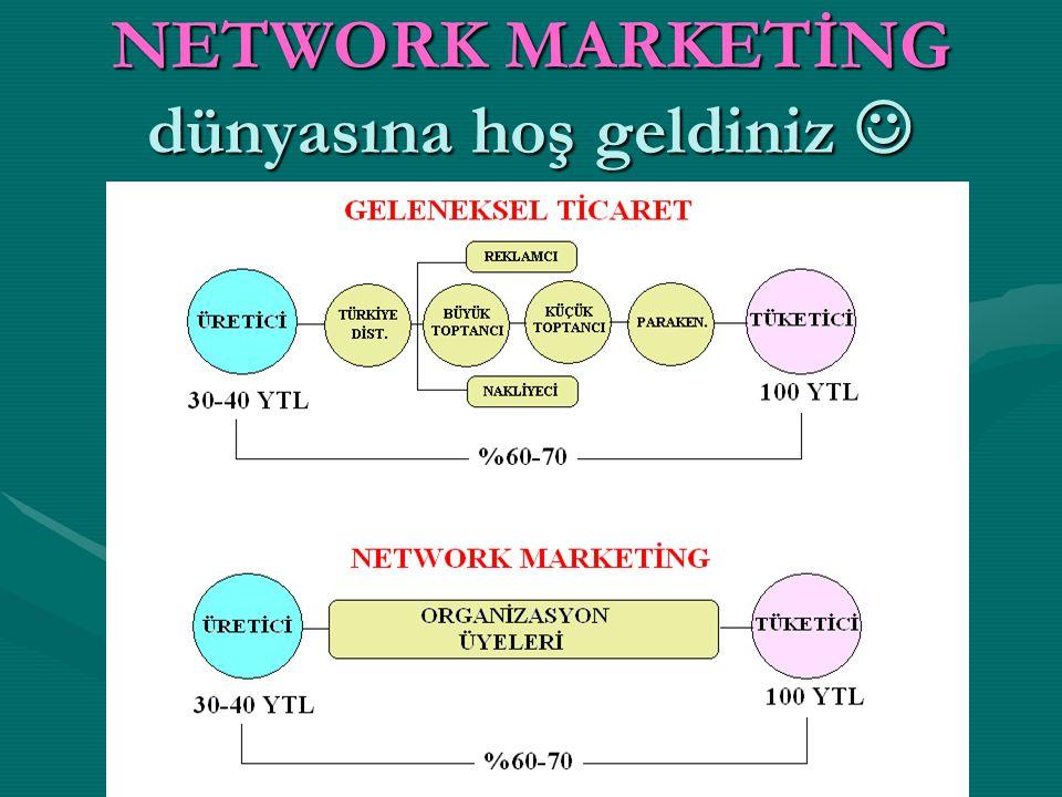 NETWORK MARKETİNG dünyasına hoş geldiniz 