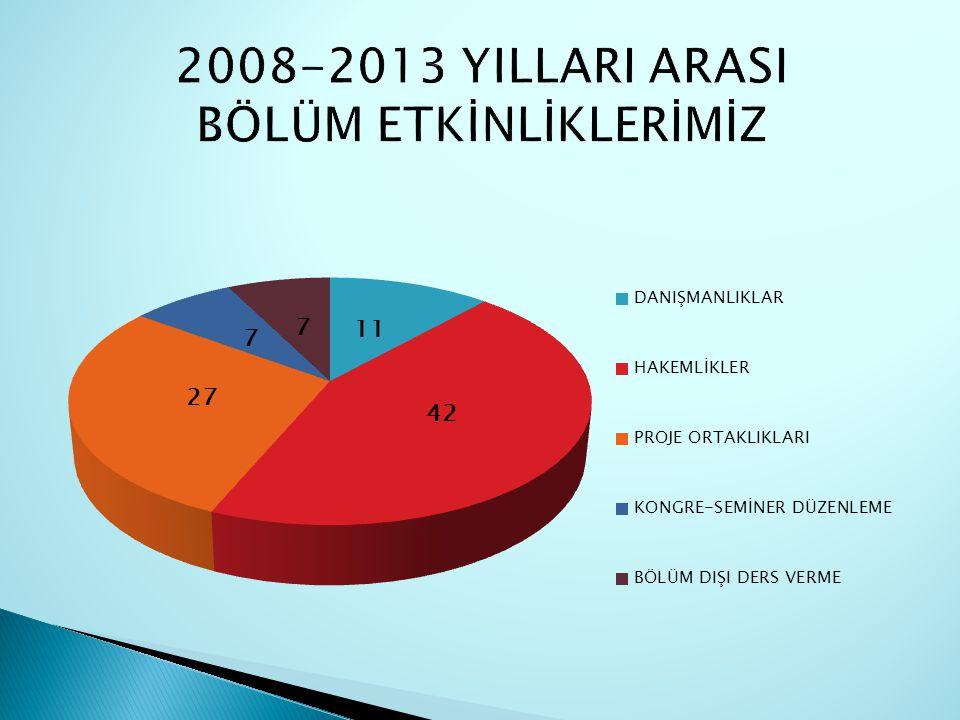 2008-2013 YILLARI ARASI BÖLÜM ETKİNLİKLERİMİZ