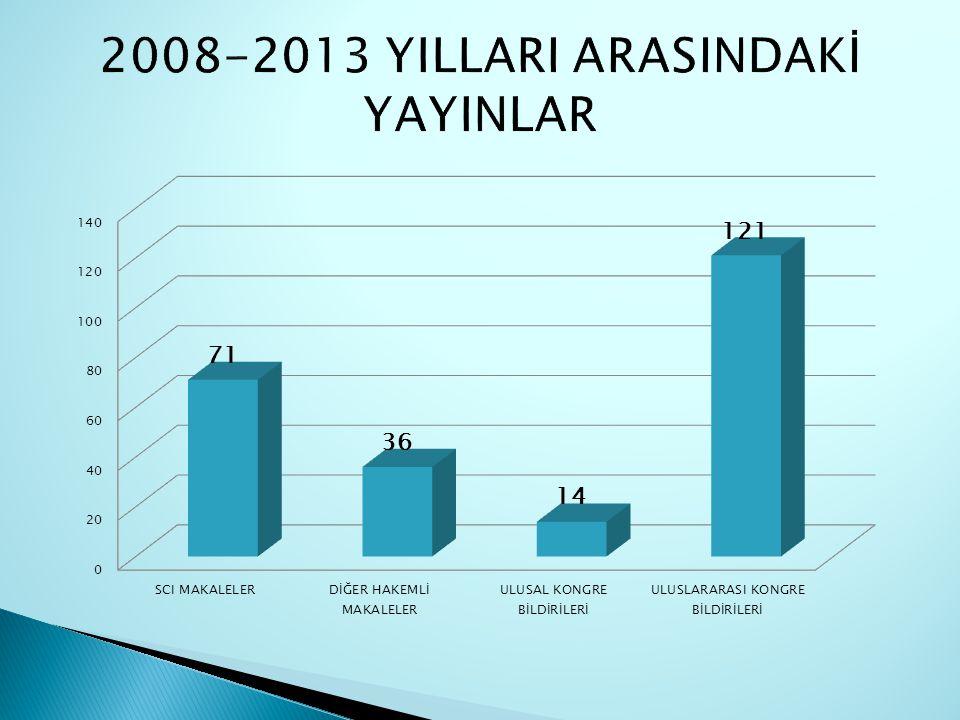 2008-2013 YILLARI ARASINDAKİ YAYINLAR
