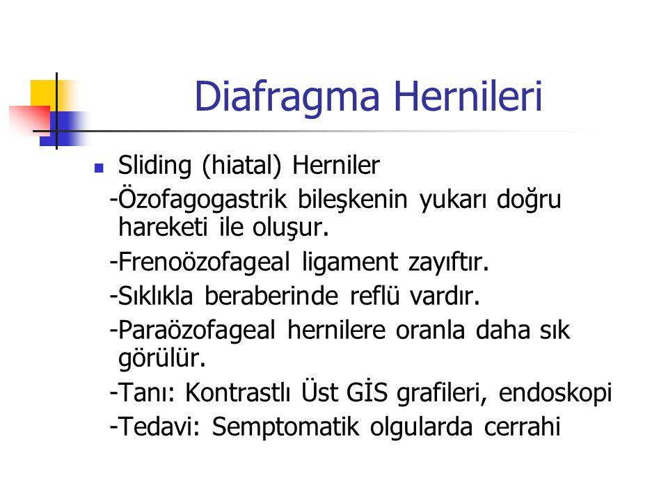 Diafragma Hernileri Sliding (hiatal) Herniler