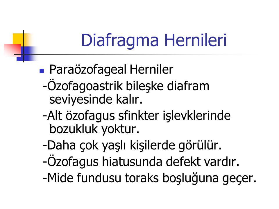 Diafragma Hernileri Paraözofageal Herniler