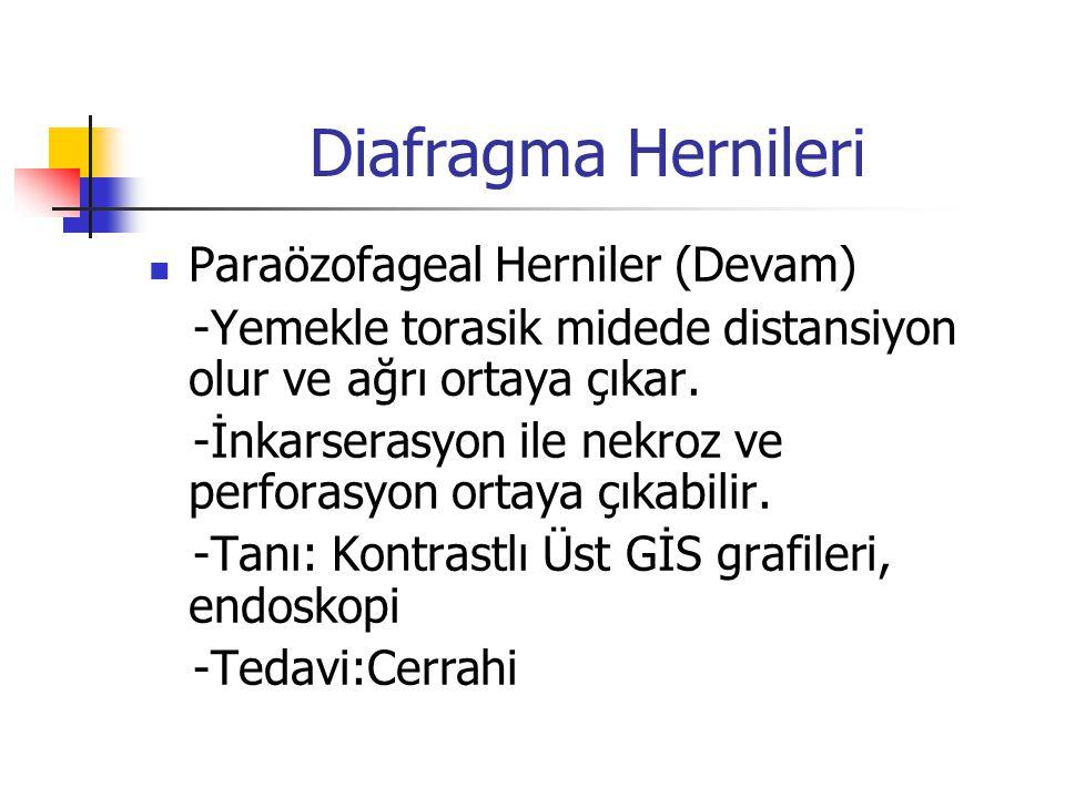 Diafragma Hernileri Paraözofageal Herniler (Devam)