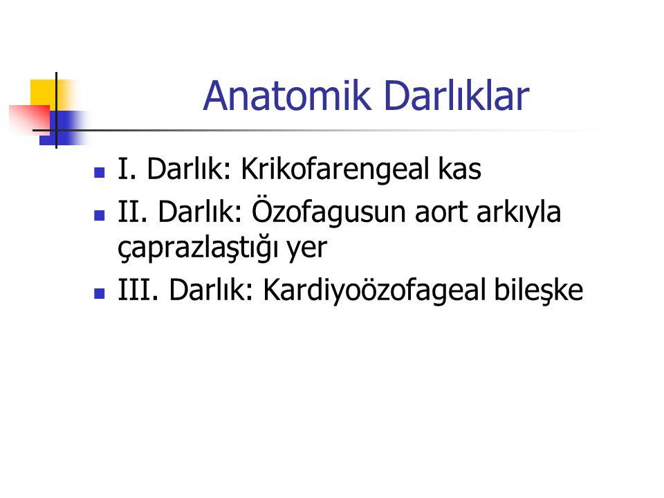 Anatomik Darlıklar I. Darlık: Krikofarengeal kas
