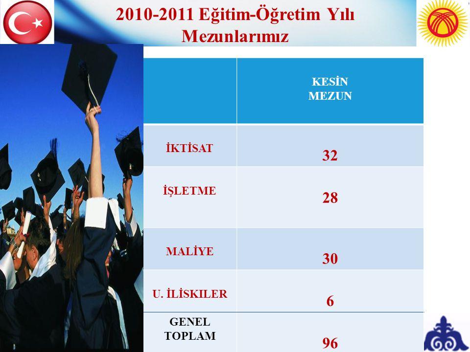 2010-2011 Eğitim-Öğretim Yılı Mezunlarımız