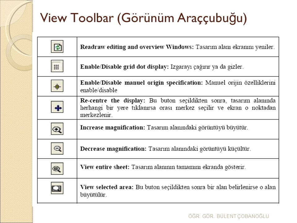 View Toolbar (Görünüm Araççubuğu)