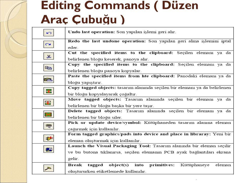 Editing Commands ( Düzen Araç Çubuğu )