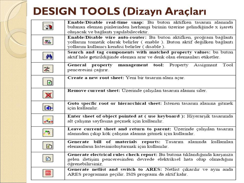 DESIGN TOOLS (Dizayn Araçları