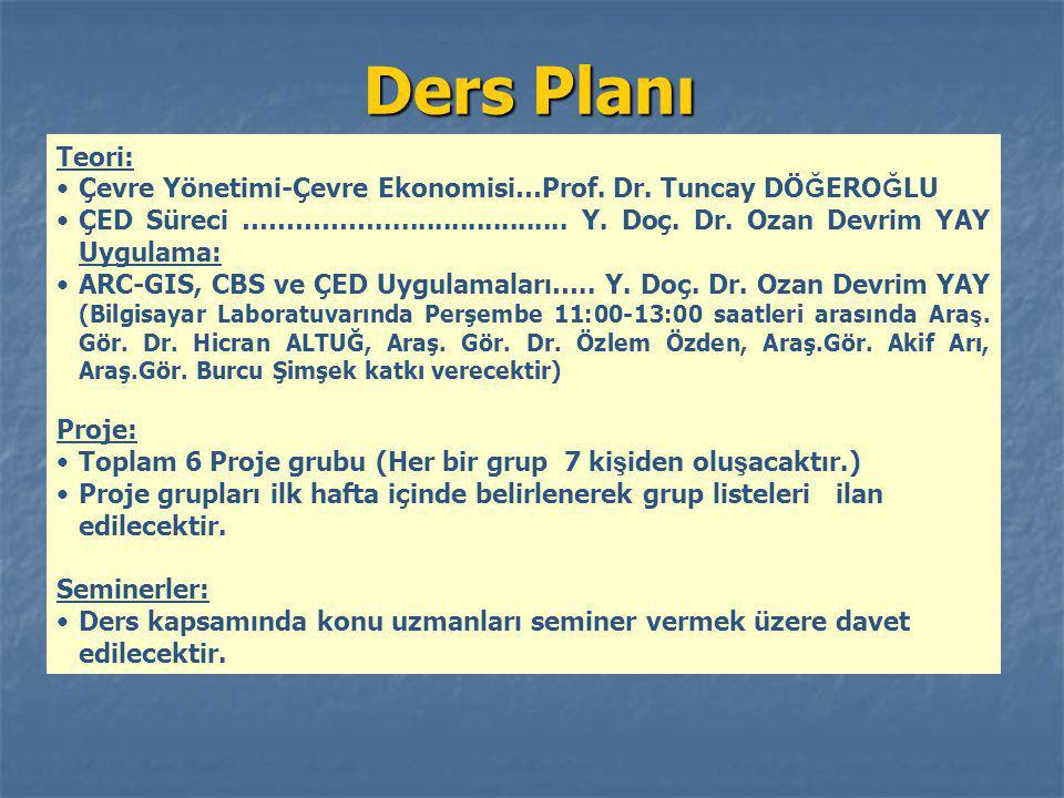 Ders Planı Teori: Çevre Yönetimi-Çevre Ekonomisi…Prof. Dr. Tuncay DÖĞEROĞLU.