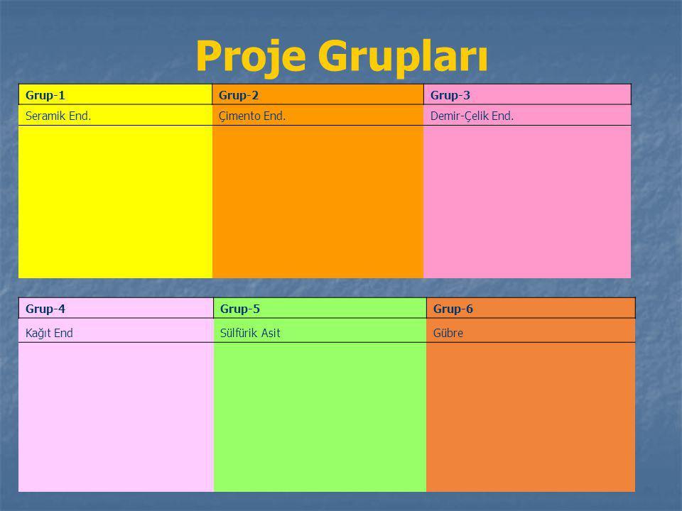 Proje Grupları Grup-1 Grup-2 Grup-3 Seramik End. Çimento End.