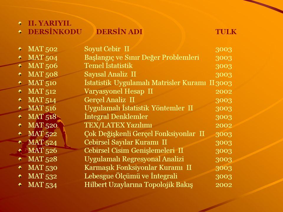 II. YARIYIL DERSİNKODU DERSİN ADI TULK. MAT 502 Soyut Cebir II 3003.