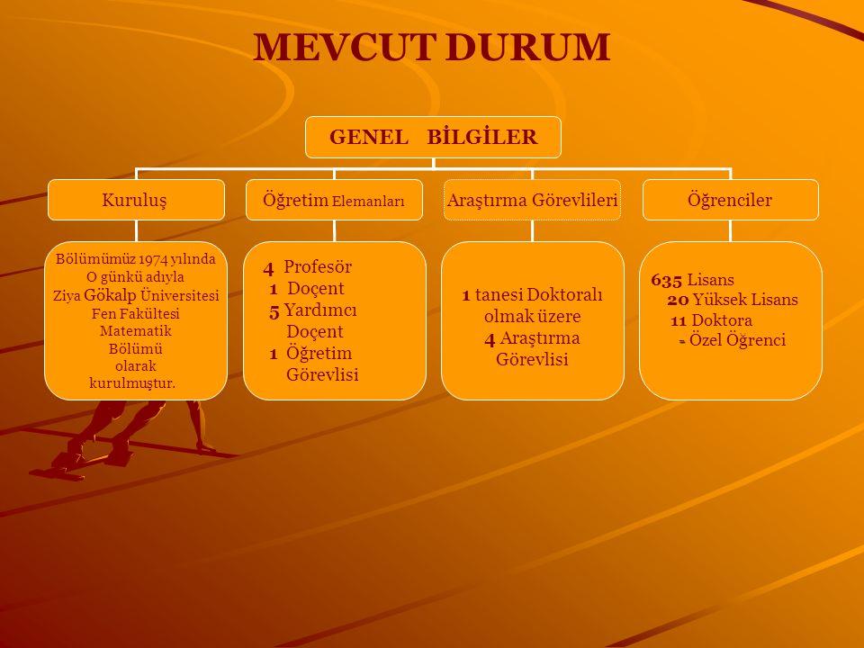 MEVCUT DURUM GENEL BİLGİLER Kuruluş Öğretim Elemanları