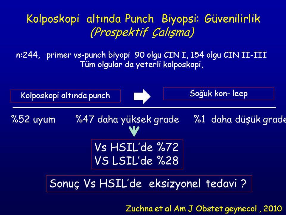 Kolposkopi altında Punch Biyopsi: Güvenilirlik (Prospektif Çalışma)