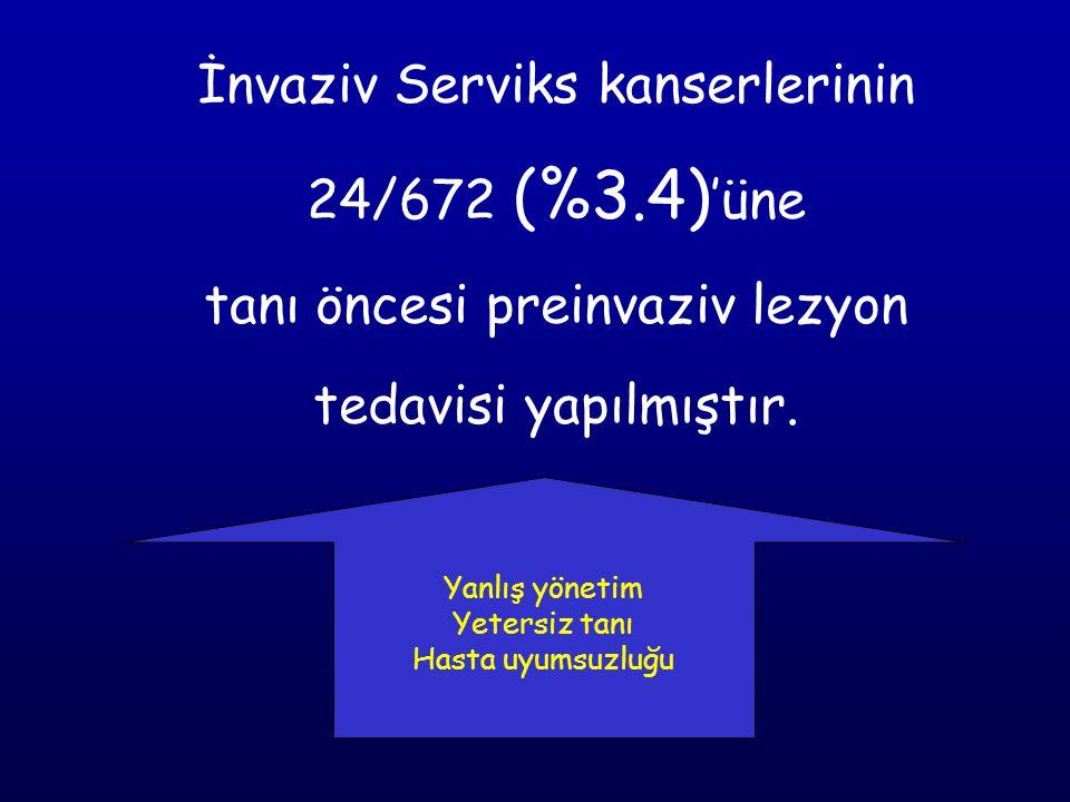İnvaziv Serviks kanserlerinin 24/672 (%3.4)'üne