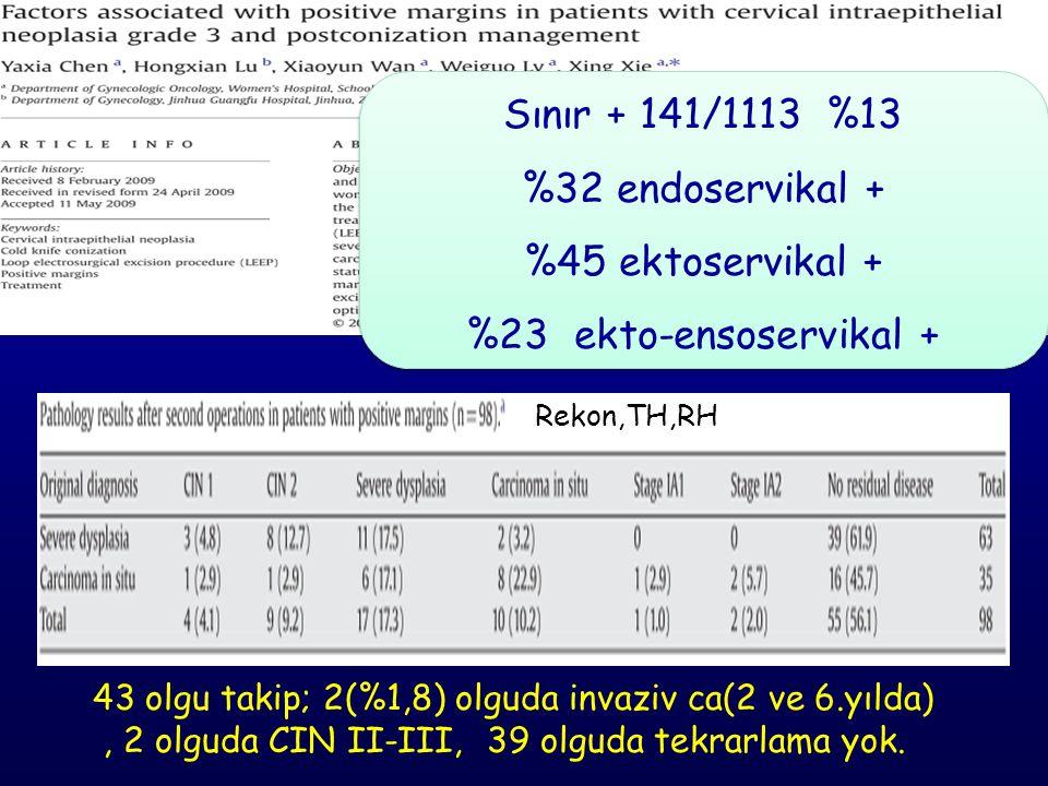 Sınır + 141/1113 %13 %32 endoservikal + %45 ektoservikal +