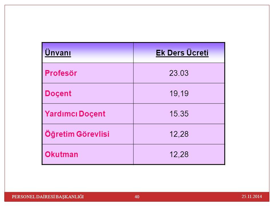 Ünvanı Ek Ders Ücreti Profesör 23.03 Doçent 19,19 Yardımcı Doçent