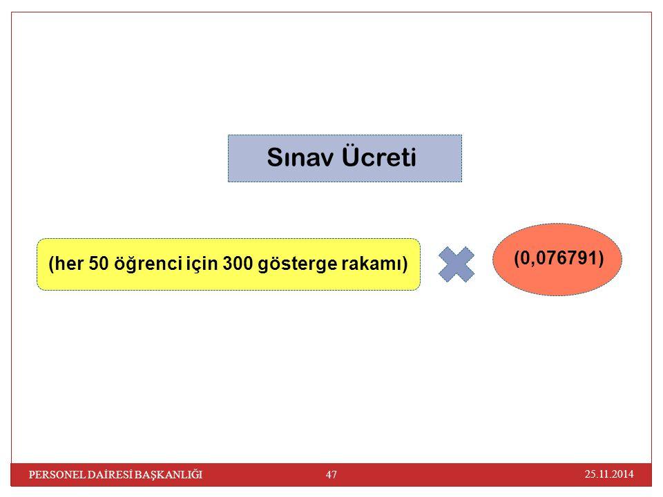 Sınav Ücreti (0,076791) (her 50 öğrenci için 300 gösterge rakamı)