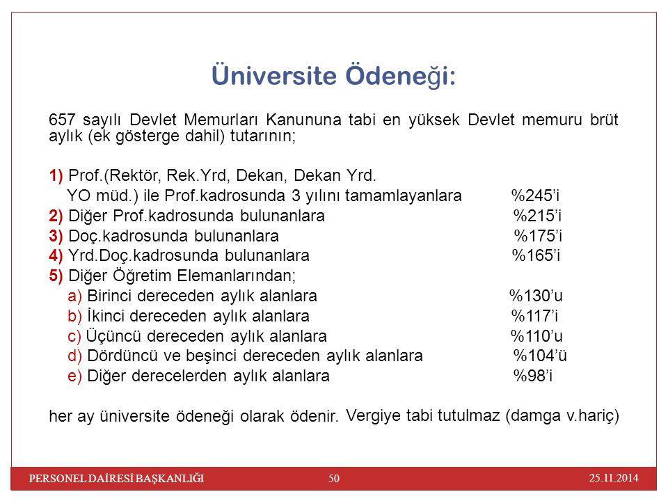 Üniversite Ödeneği: