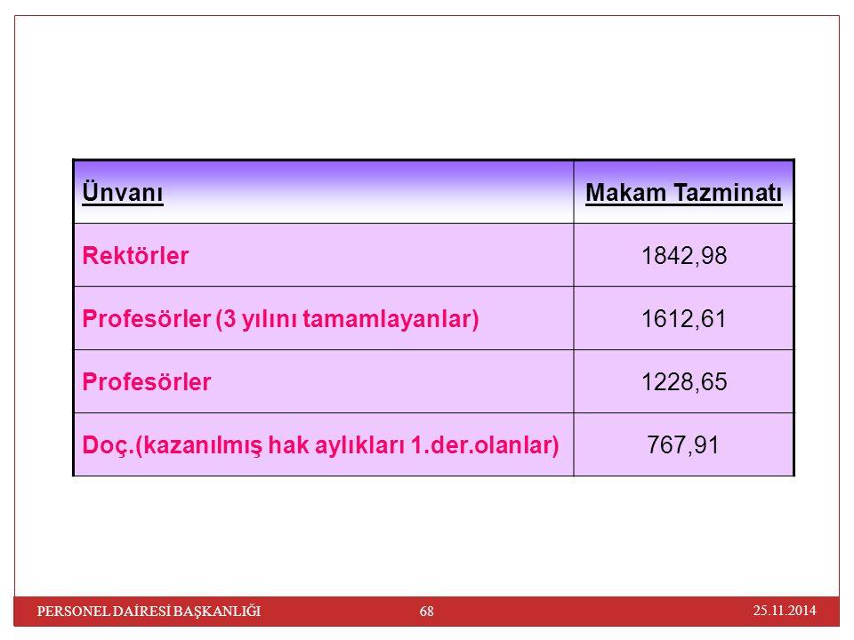 Profesörler (3 yılını tamamlayanlar) 1612,61 Profesörler 1228,65