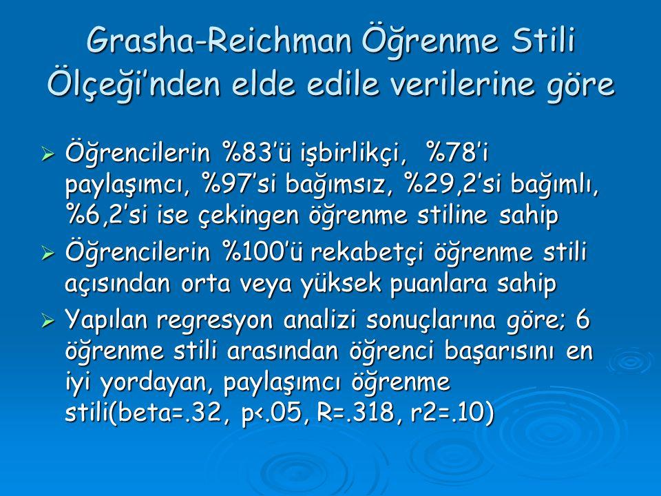 Grasha-Reichman Öğrenme Stili Ölçeği'nden elde edile verilerine göre
