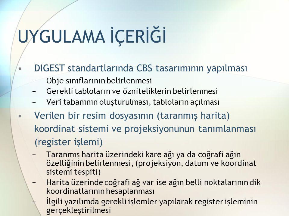 UYGULAMA İÇERİĞİ DIGEST standartlarında CBS tasarımının yapılması